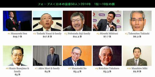 フォーブス発表の日本の富豪ベスト10