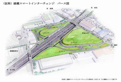 綾瀬スマートインターチェンジの場所は?開通はいつ?渋滞回避できるか!