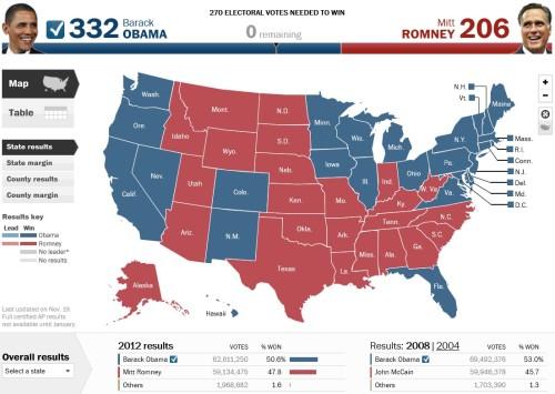 2012年大統領選結果
